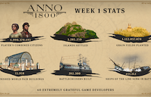 Anno 1880 is the series' fastest seller