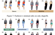 Fashion++ turns your fashion Don't into a Do with minimal tweaks