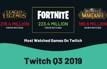 StreamLabs/Newzoo: Fortnite still rules Twitch, but hours watched declined in Q3 | VentureBeat