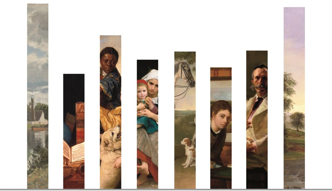 Analyzing the Biases of Western Art History With Hard Data